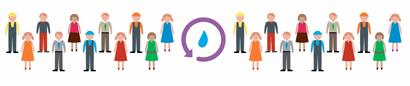 Illustration Principes de l'IWA pour des territoires eau-responsables