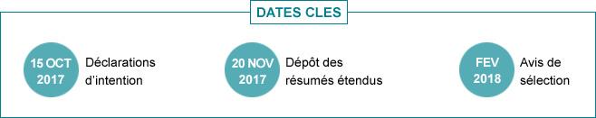 I.S.Rivers - Dates clés | 15 octobre 2017 : dépôt des déclarations d'intention | 20 novembre 2017 : dépôt des résumés étendus | Février 2018 : notification de sélection
