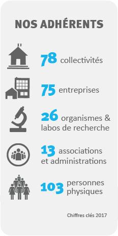 Infographie - Membres Graie